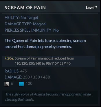 Scream of pain