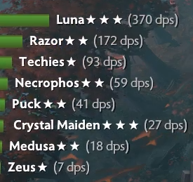 luna-47%-damage